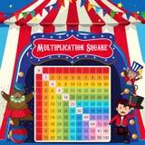 Tema för cirkus för matematikmultiplikationsfyrkant vektor illustrationer