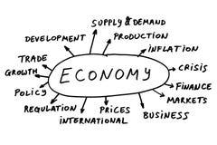 Temas de la economía Imagen de archivo libre de regalías