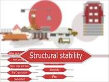 Temas de salud y de la seguridad en sectores de la construcción stock de ilustración