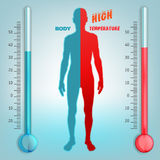 Temperatura corporal do vetor Fotos de Stock