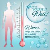 Temperatura corporea Fotografia Stock