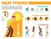 Temperature heat, different methods of sun stroke protection and symptoms infographics with cartoon people characters. Temperature heat, different methods of sun royalty free illustration