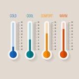 Temperaturmätningen från förkylning till varmt, termometermått ställde in vektorillustrationen royaltyfri illustrationer