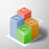 Template Financial chart with statistical indexes. Isometric inf. Ographics. Stock  illustration Stock Image