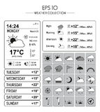 Template illustration  of weather forecast. Vector set of weather icons on white background. Template illustration  of weather forecast widget for web and mobile Royalty Free Stock Images
