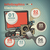 Template infographic home appliances and electronics in vintage Royalty Free Stock Photography