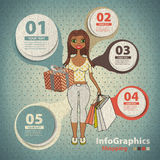 Template for infographic on shopping in vintage Stock Photo