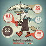 Template for infographic on the theme of autumn and clothing Stock Images