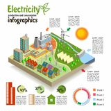 Template  Isometric landscape. Electricity. Stock Image