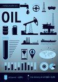 The template set for fuel and industry. Oil infographics. The template set for fuel and industry royalty free illustration