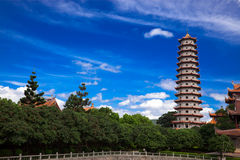 Temple of  Xichan in Fuzhou Royalty Free Stock Photo