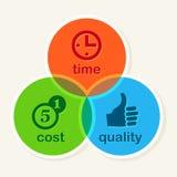 Tempo é dinheiro - conceito Foto de Stock Royalty Free