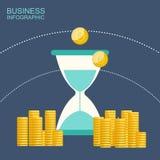 Tempo é dinheiro, planeamento empresarial Fotos de Stock