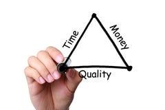 Tempo, dinheiro e conceito do equilíbrio da qualidade Fotos de Stock Royalty Free