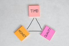 Tempo, dinheiro e equilíbrio da qualidade Imagens de Stock Royalty Free