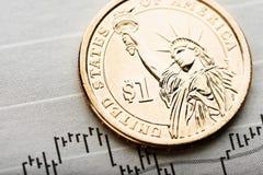 Tempo dolar amerykański płycizna DOF Fotografia Royalty Free