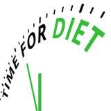 Tempo per la dieta Immagine Stock Libera da Diritti