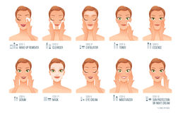 Ten basic women skincare steps. Cartoon vector illustration  on white background. Ten basic women skincare steps: cleaning, exfoliating, toning, treatment Stock Photos