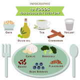Ten foods you should eat every day infographic vector Stock Image