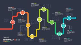 Ten steps timeline or milestone infographic chart. 10 options vector template for presentations, data visualization, layouts, annual reports, web design Stock Photo