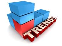 tendências Foto de Stock