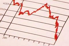 Tendance de marché boursier Images stock