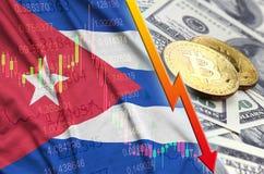 Tendance en baisse de drapeau et de cryptocurrency du Cuba avec deux bitcoins sur des billets d'un dollar illustration stock