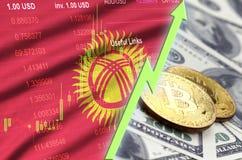 Tendencia cada vez mayor de la bandera y del cryptocurrency de Kirguistán con dos bitcoins en billetes de dólar ilustración del vector
