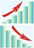 Tendencies of change Stock Image