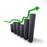 Tendencja wzrostowa w rynku papierów wartościowych Fotografia Stock