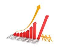 Tenga la crescita del mercato immobiliare Immagini Stock