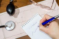 Tension artérielle mesurant avec le cardiogramme Photos libres de droits