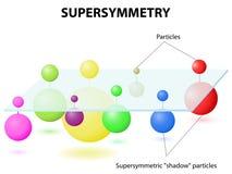 Teoria di supersimmetria Fotografia Stock Libera da Diritti