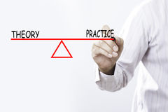 Teorin och övning för affärsmanhandteckning balanserar - affär Royaltyfri Foto