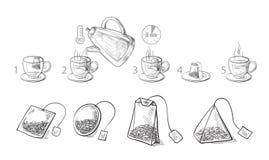 Tepåse som bryggar matlagningriktningar stock illustrationer