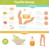 Terapia da parafina Vetor Fotos de Stock Royalty Free