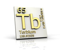Terbium form Periodic Table of Elements Stock Images