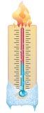 Termómetro del tiempo Imagen de archivo libre de regalías