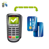 Terminal payment with cards. Icon of terminal payments with cards Stock Photos