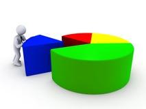 Terminer le diagramme circulaire  Photographie stock libre de droits