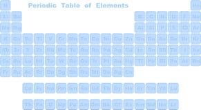 Terminez la table des éléments périodique Image stock
