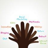 terminolo social différent de medias d'exposition de doigt illustration stock