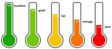 Termometerställningar stock illustrationer