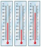 Termometro. Fotografia Stock