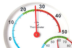 Termometro sulla terra bianca Immagini Stock