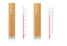 termometry ilustracji