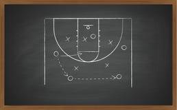 Terrain de basket à bord Images libres de droits