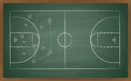 Terrain de basket à bord Photo libre de droits