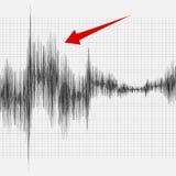 Terremoto en el gráfico de la actividad sísmica. Imágenes de archivo libres de regalías