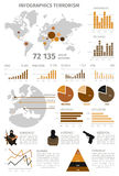 Terrorism Global Infographic. With descriptions of graphics with a numerical ratio of the countries and religious vector illustration stock illustration